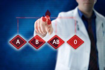Riscul de infectare cu SARS-CoV-2, mai mic pentru grupa de sânge 0